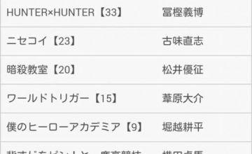 漫画HUNTER×HUNTER33巻が2016年6月3日に発売決定